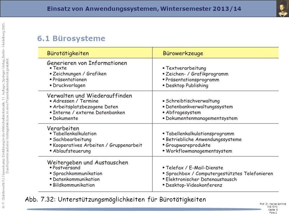 6.1 Bürosysteme© P. Stahlknecht / U. Hasenkamp: Einführung in die Wirtschaftsinformatik. 11. Auflage, Springer-Verlag, Berlin - Heidelberg 2005.