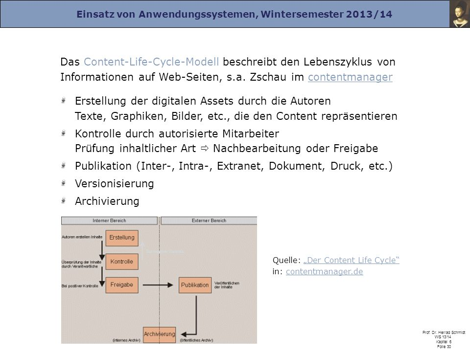 Publikation (Inter-, Intra-, Extranet, Dokument, Druck, etc.)
