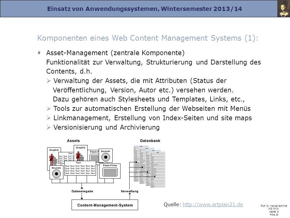 Komponenten eines Web Content Management Systems (1):