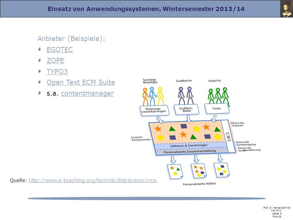 Anbieter (Beispiele): EGOTEC ZOPE TYPO3 Open Text ECM Suite