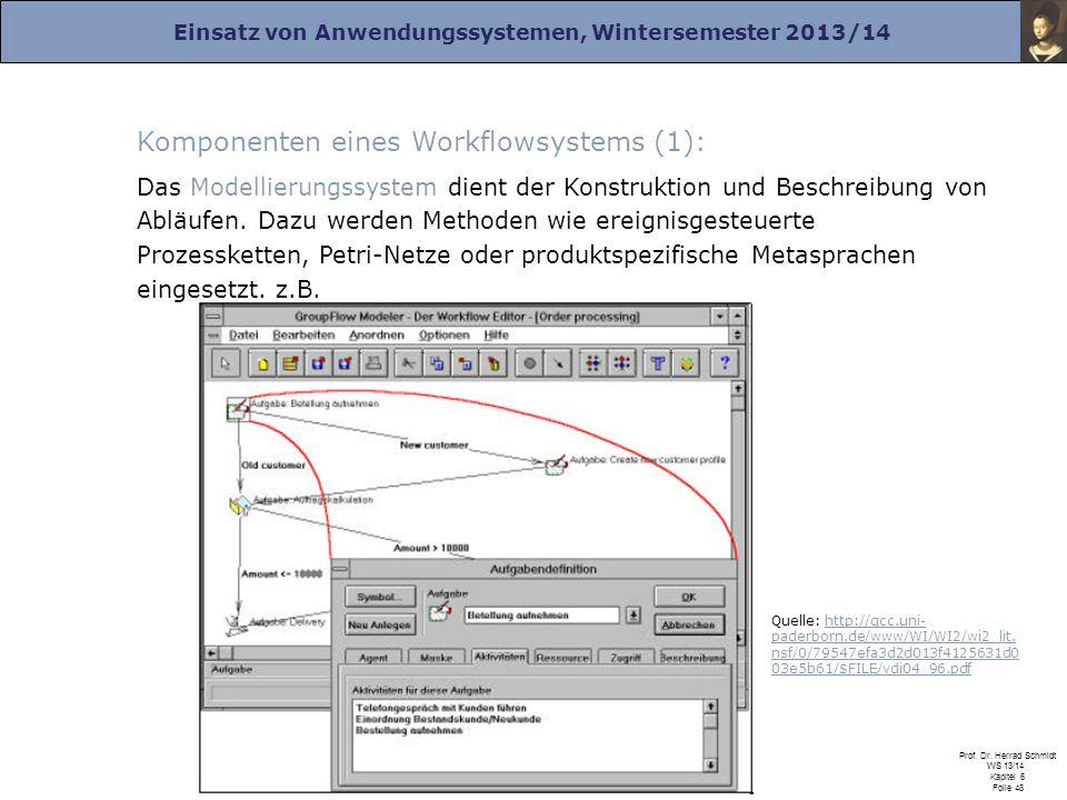 Komponenten eines Workflowsystems (1):