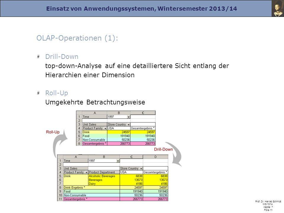 OLAP-Operationen (1): Drill-Down top-down-Analyse auf eine detailliertere Sicht entlang der Hierarchien einer Dimension.