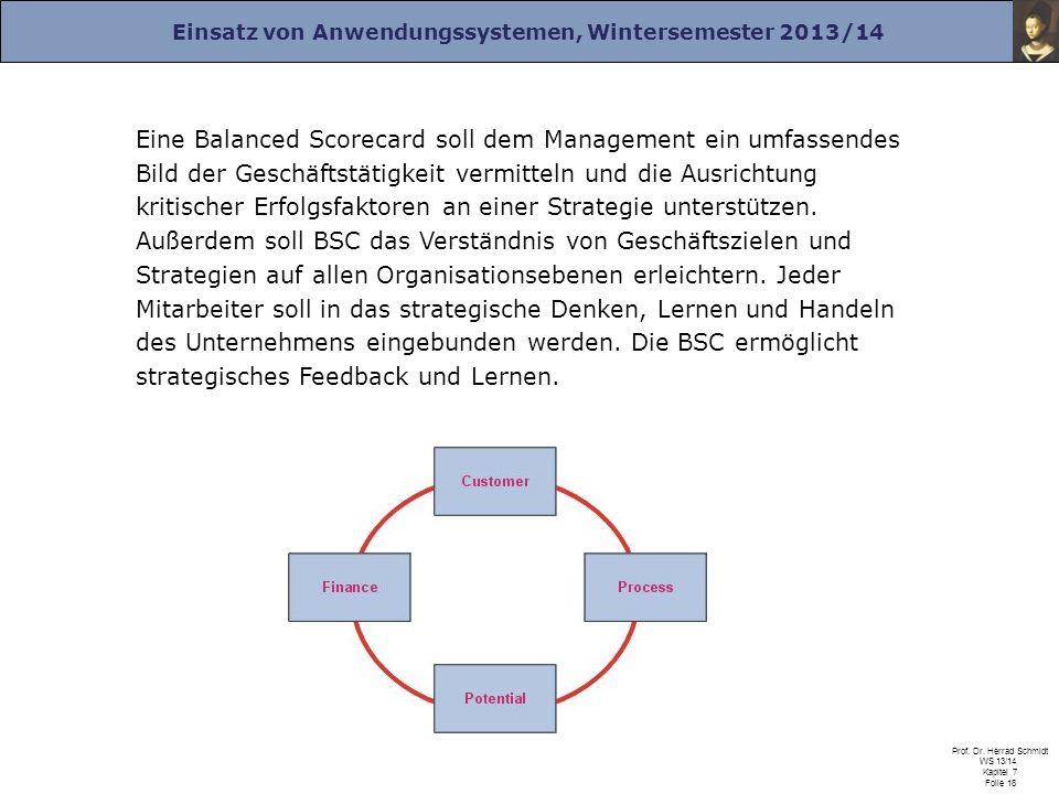 Eine Balanced Scorecard soll dem Management ein umfassendes Bild der Geschäftstätigkeit vermitteln und die Ausrichtung kritischer Erfolgsfaktoren an einer Strategie unterstützen.