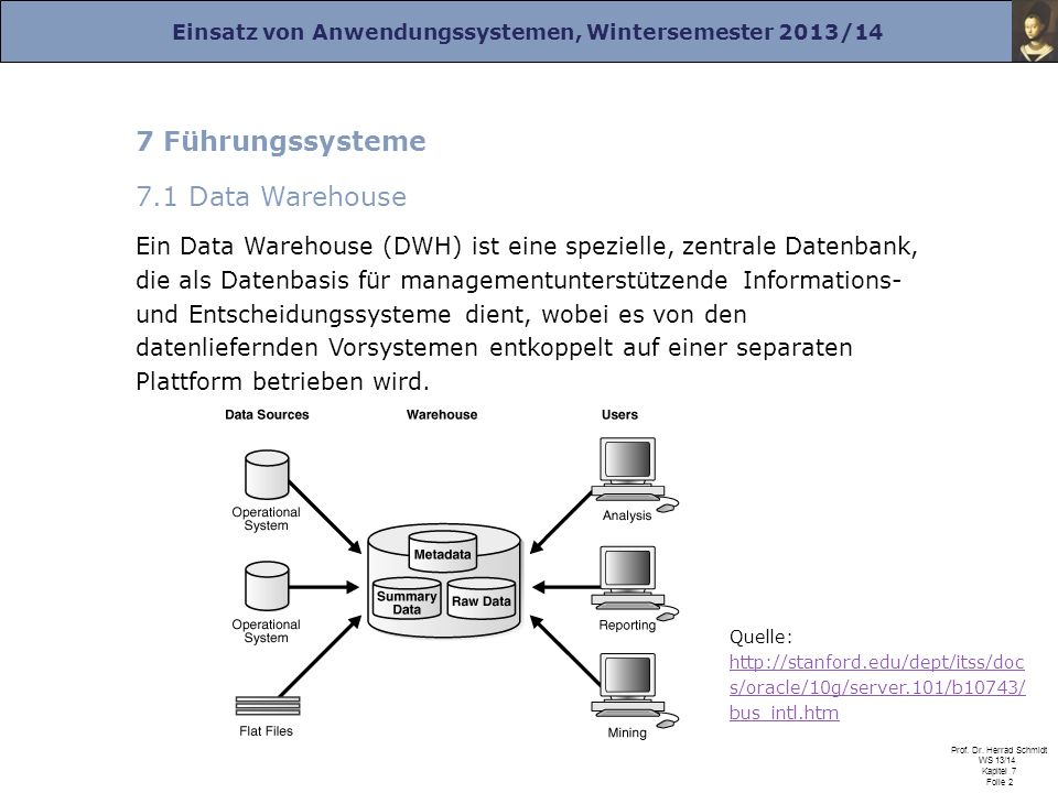 7 Führungssysteme 7.1 Data Warehouse