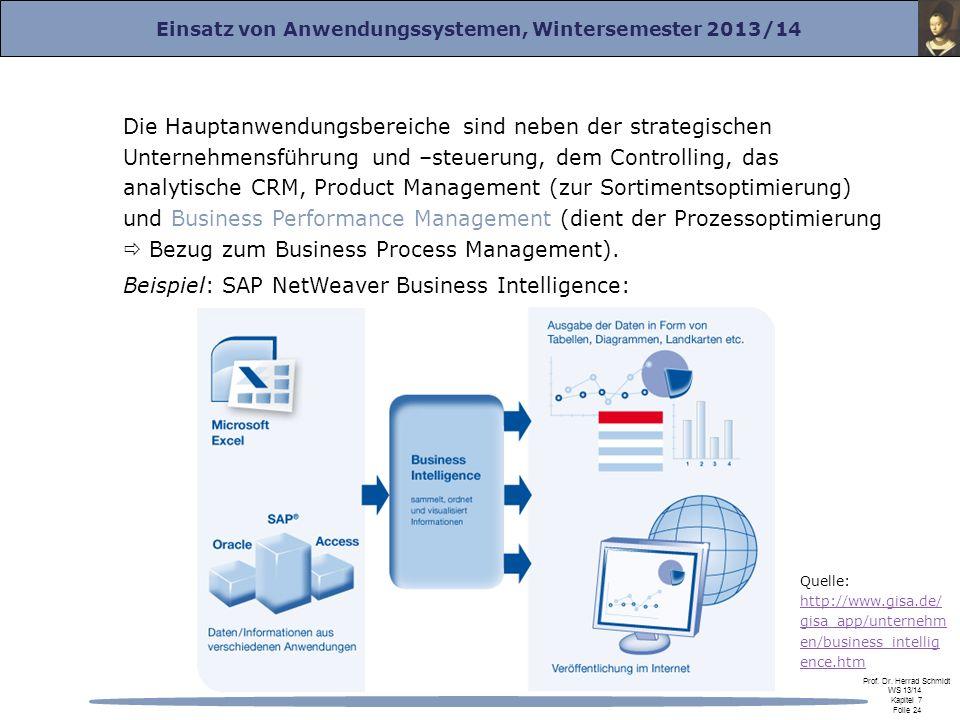 Beispiel: SAP NetWeaver Business Intelligence: