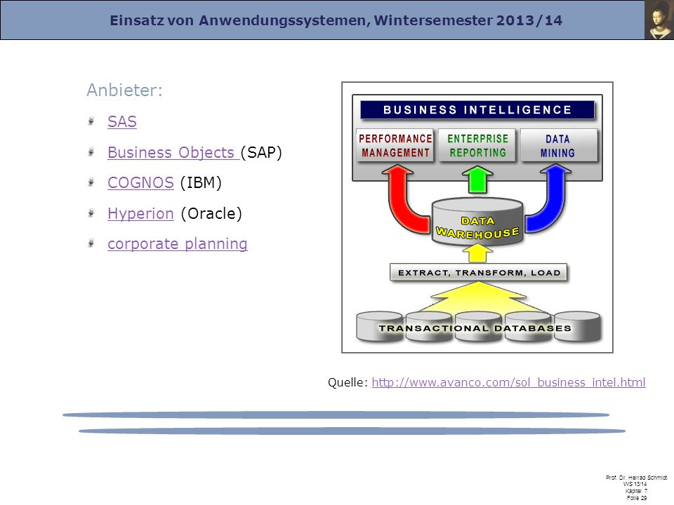 Anbieter: SAS Business Objects (SAP) COGNOS (IBM) Hyperion (Oracle)