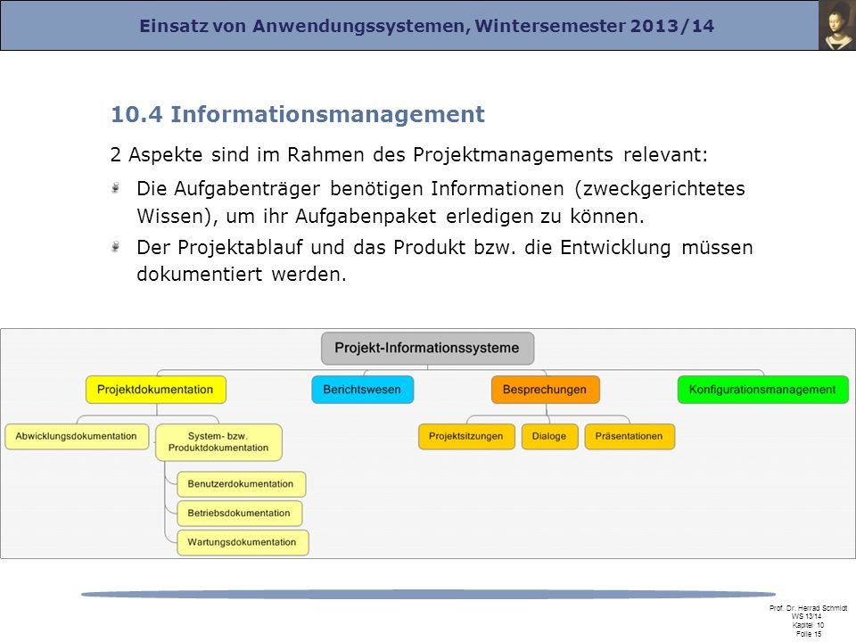 10.4 Informationsmanagement