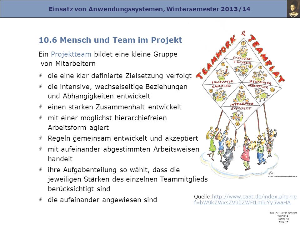 10.6 Mensch und Team im Projekt