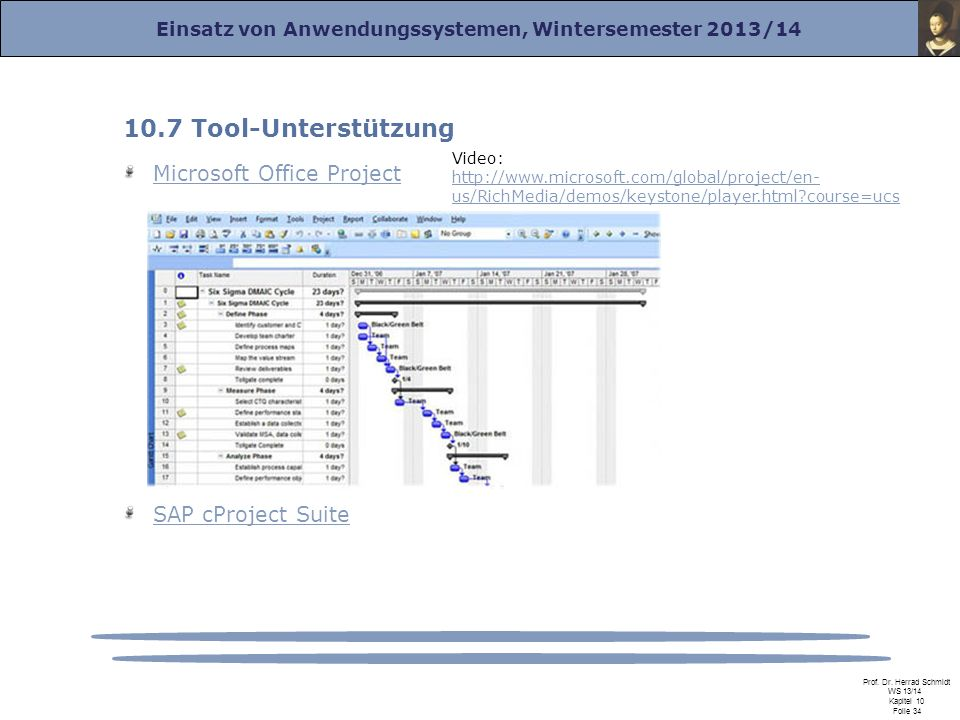 10.7 Tool-Unterstützung Microsoft Office Project SAP cProject Suite