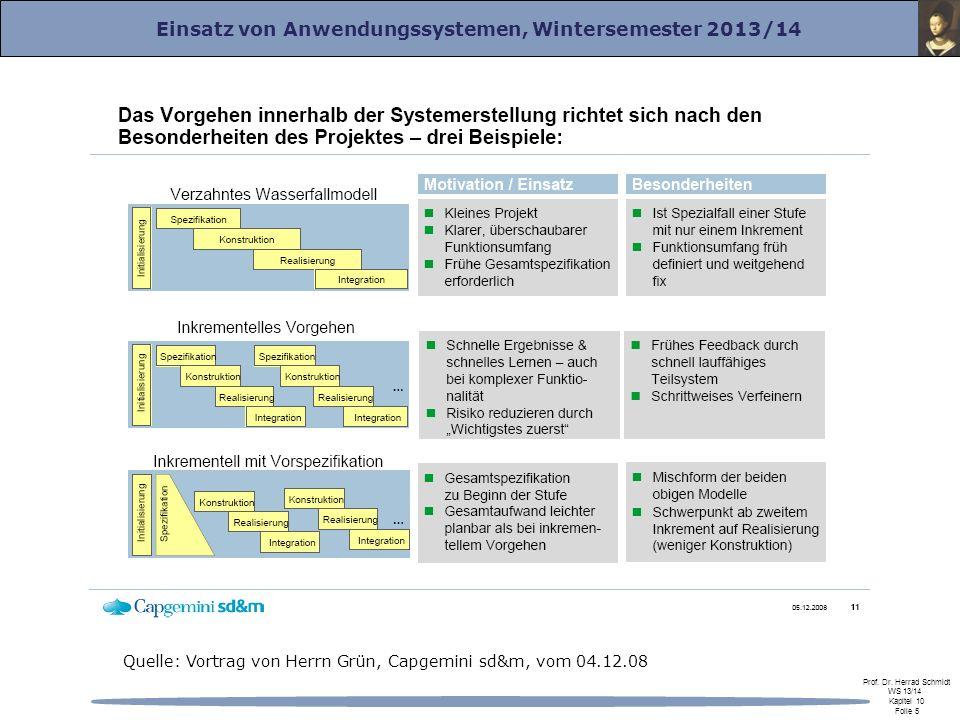 Quelle: Vortrag von Herrn Grün, Capgemini sd&m, vom 04.12.08