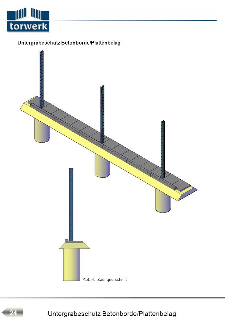 Untergrabeschutz Betonborde/Plattenbelag
