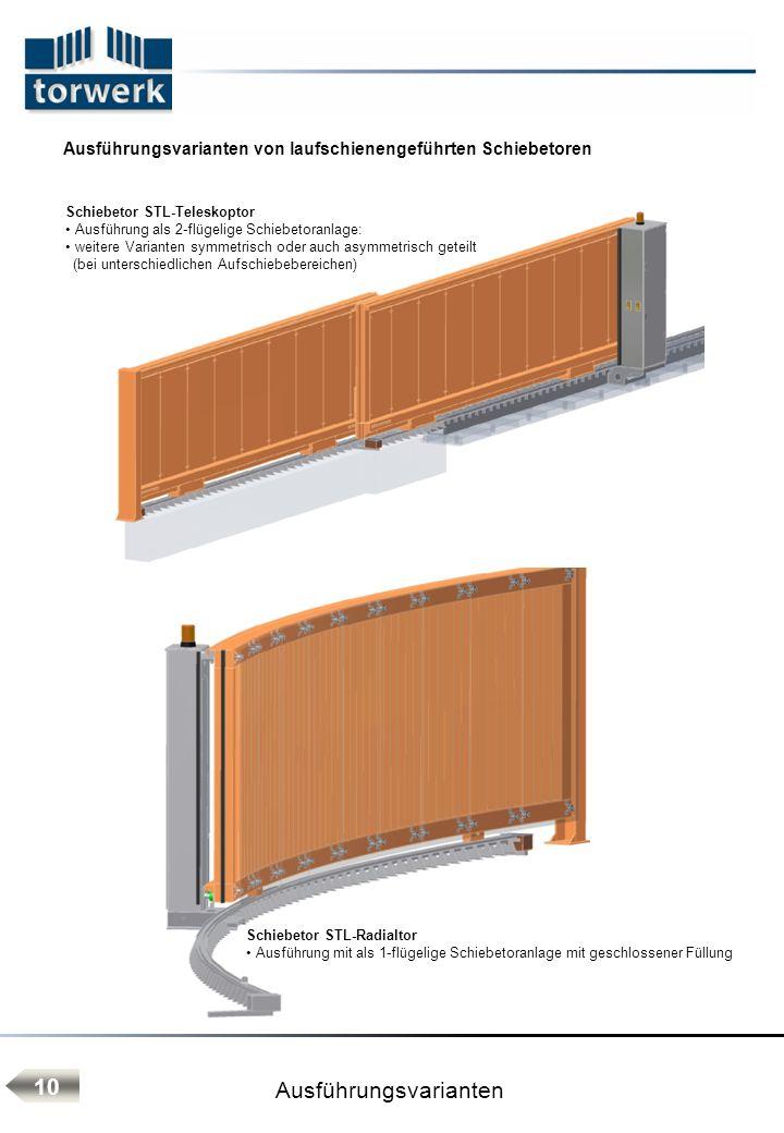Prospekt stl railgate ppt herunterladen for Schiebetor scheune selber bauen