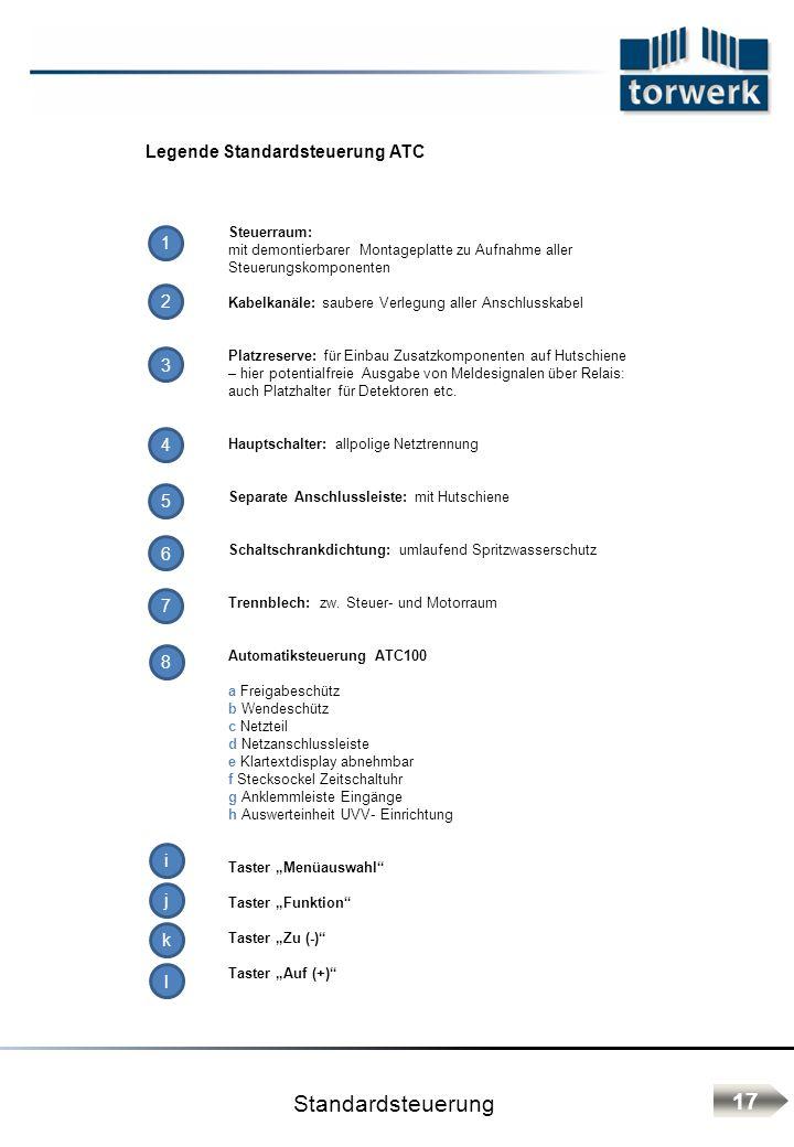 Standardsteuerung 17 Legende Standardsteuerung ATC 1 2 3 4 5 6 7 8 i j