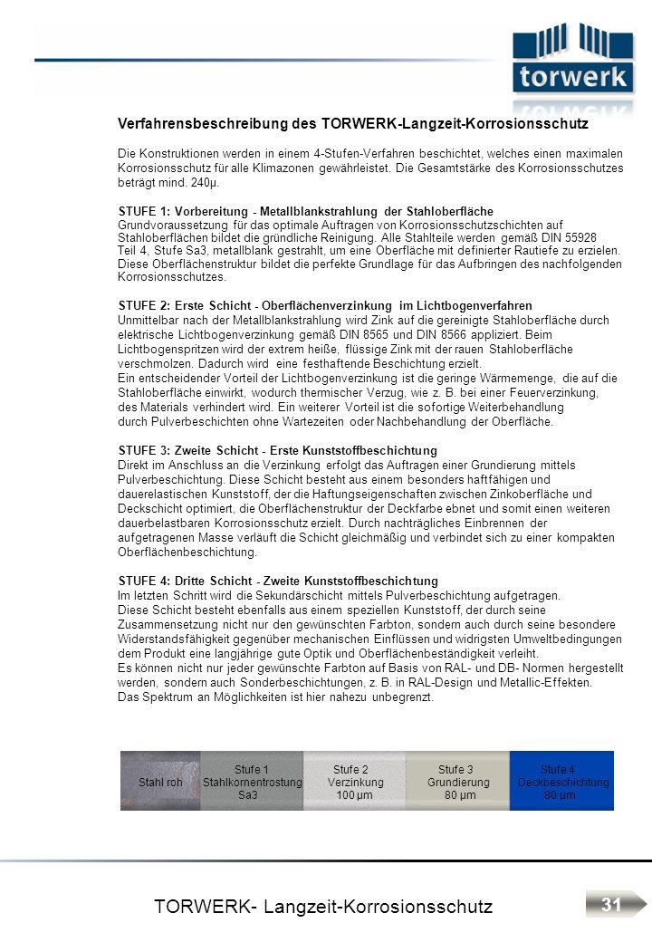 TORWERK- Langzeit-Korrosionsschutz