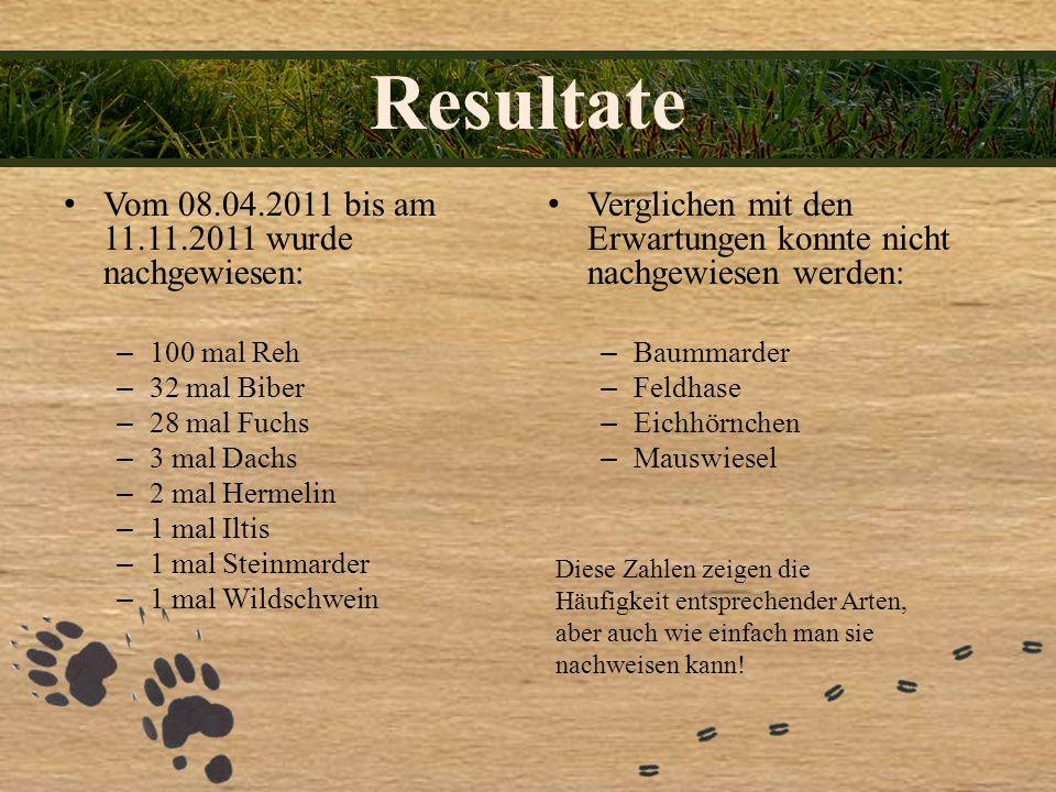Resultate Vom 08.04.2011 bis am 11.11.2011 wurde nachgewiesen: