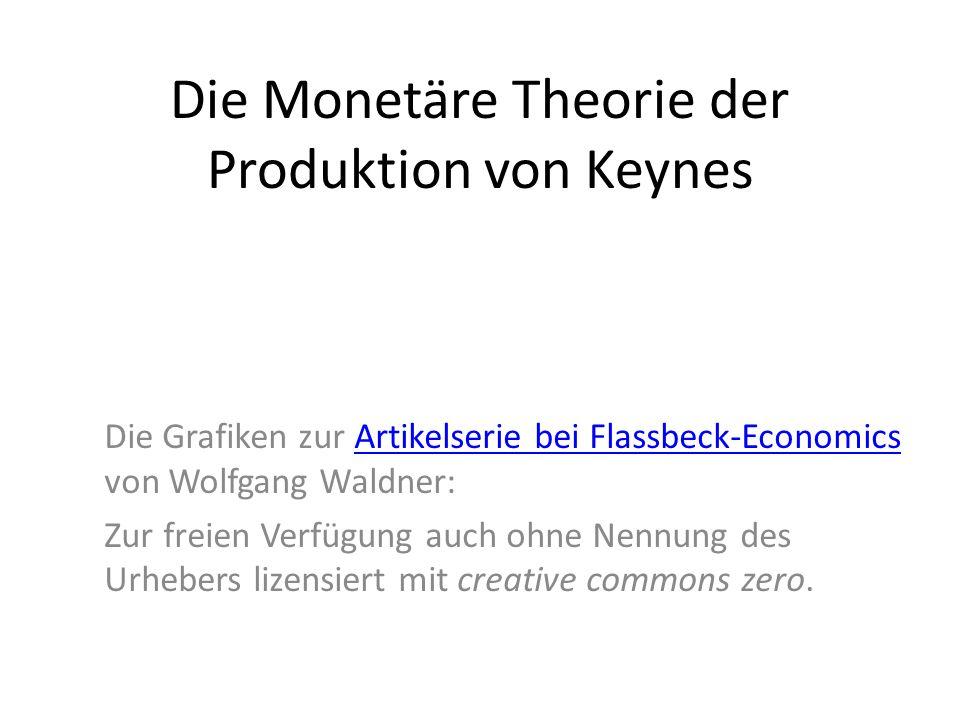 Die Monetäre Theorie der Produktion von Keynes