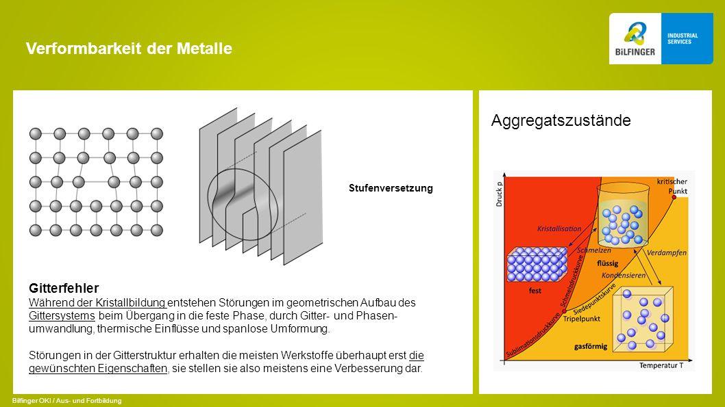 Verformbarkeit der Metalle