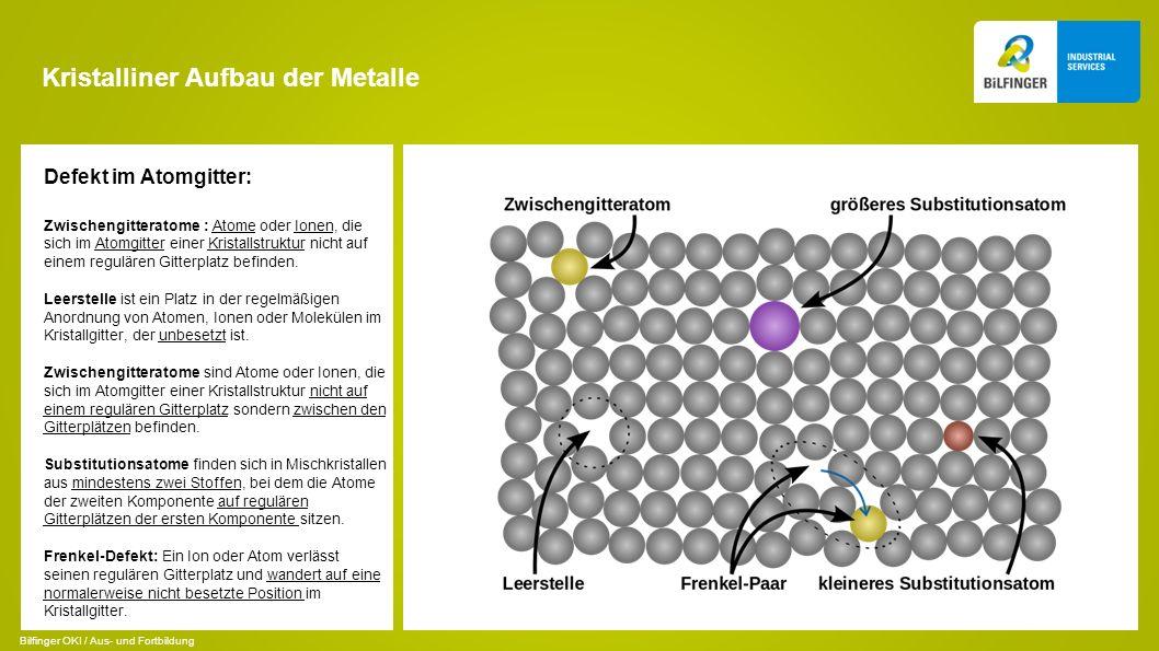 Kristalliner Aufbau der Metalle