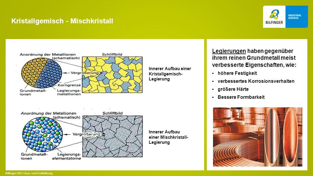Kristallgemisch - Mischkristall