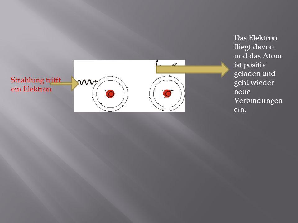 Das Elektron fliegt davon und das Atom ist positiv geladen und geht wieder neue Verbindungen ein.
