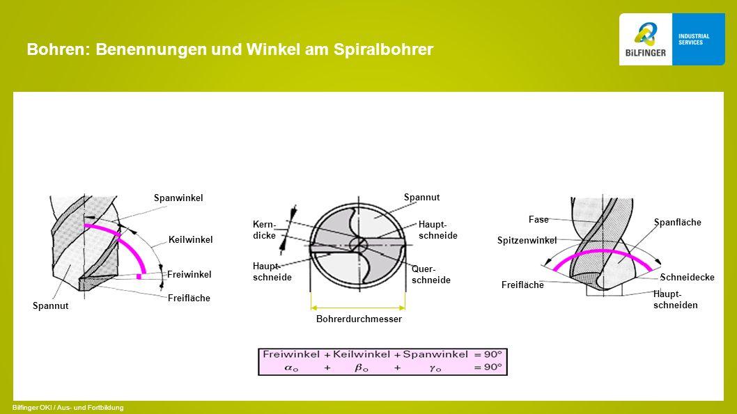 Bohren: Benennungen und Winkel am Spiralbohrer