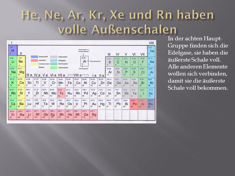 He, Ne, Ar, Kr, Xe und Rn haben volle Außenschalen