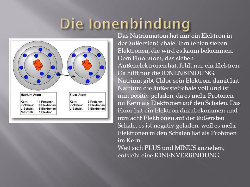 Die Ionenbindung Das Natriumatom hat nur ein Elektron in der äußersten Schale. Ihm fehlen sieben Elektronen, die wird es kaum bekommen.