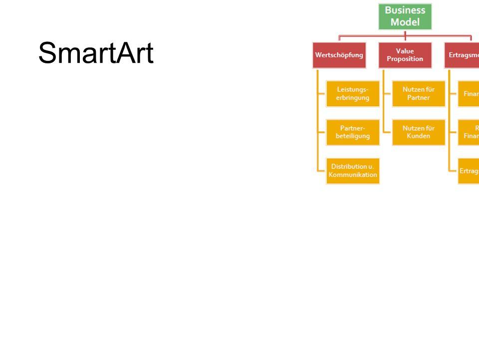 SmartArt