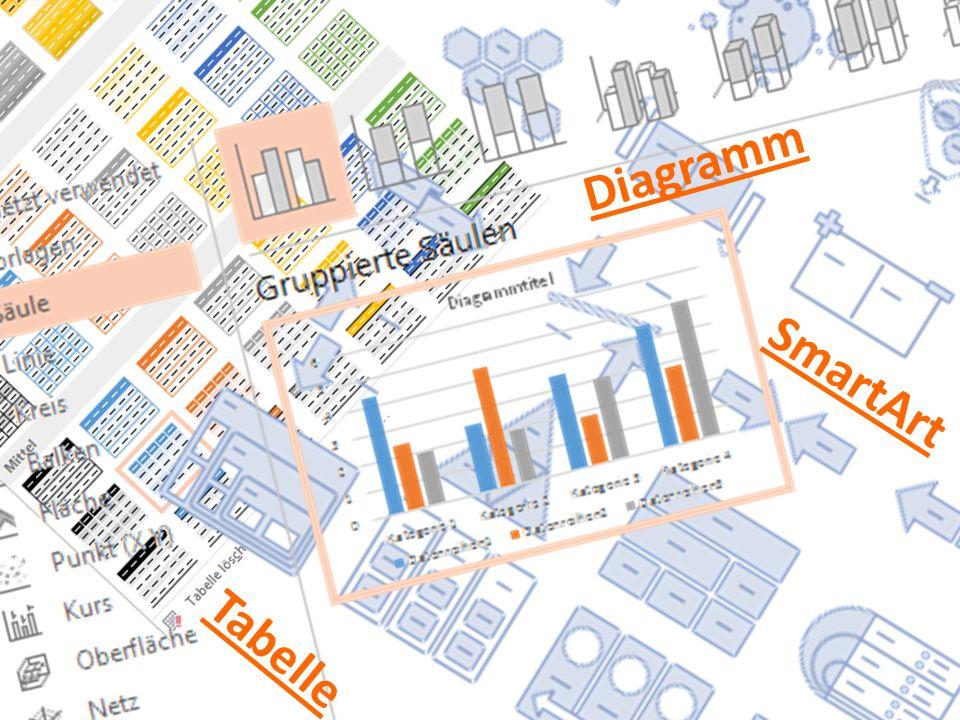 Diagramm SmartArt Tabelle