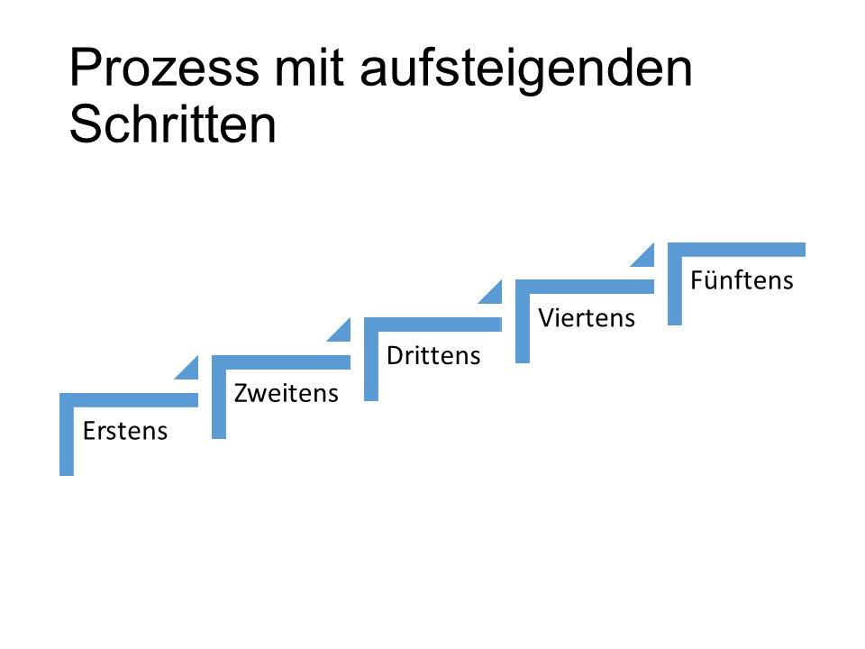 Prozess mit aufsteigenden Schritten