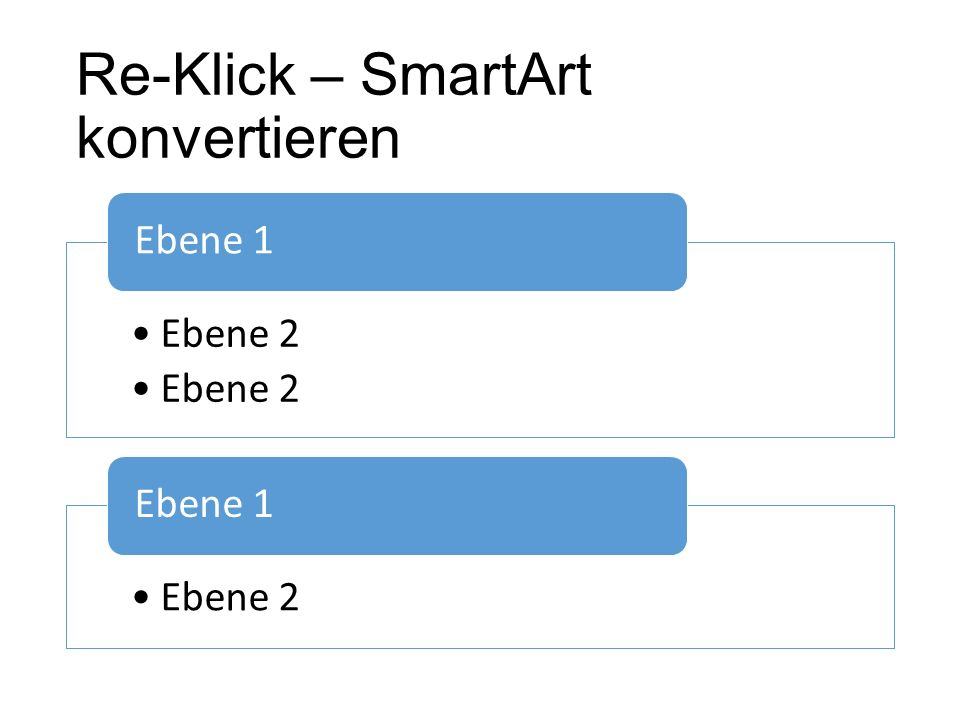 Re-Klick – SmartArt konvertieren