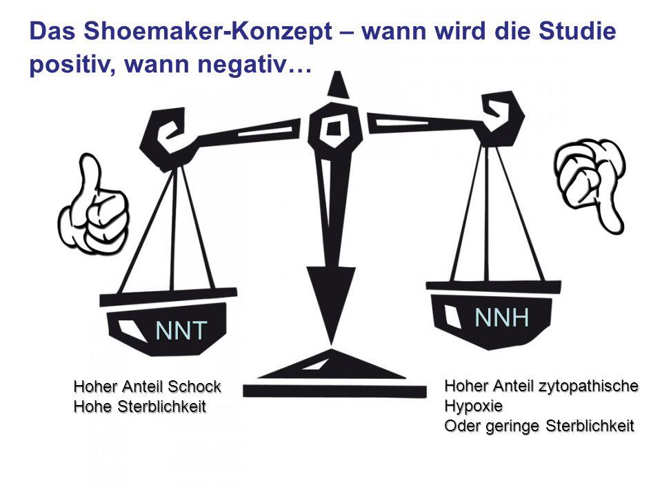 Das Shoemaker-Konzept – wann wird die Studie positiv, wann negativ…