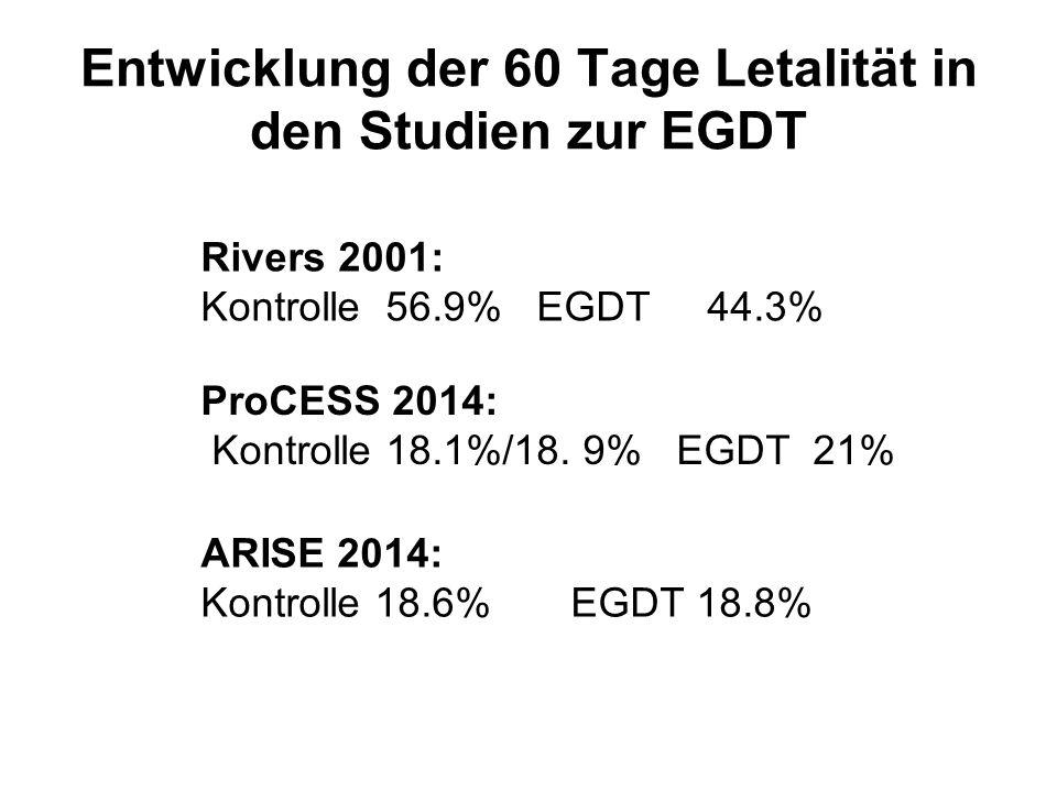 Entwicklung der 60 Tage Letalität in den Studien zur EGDT