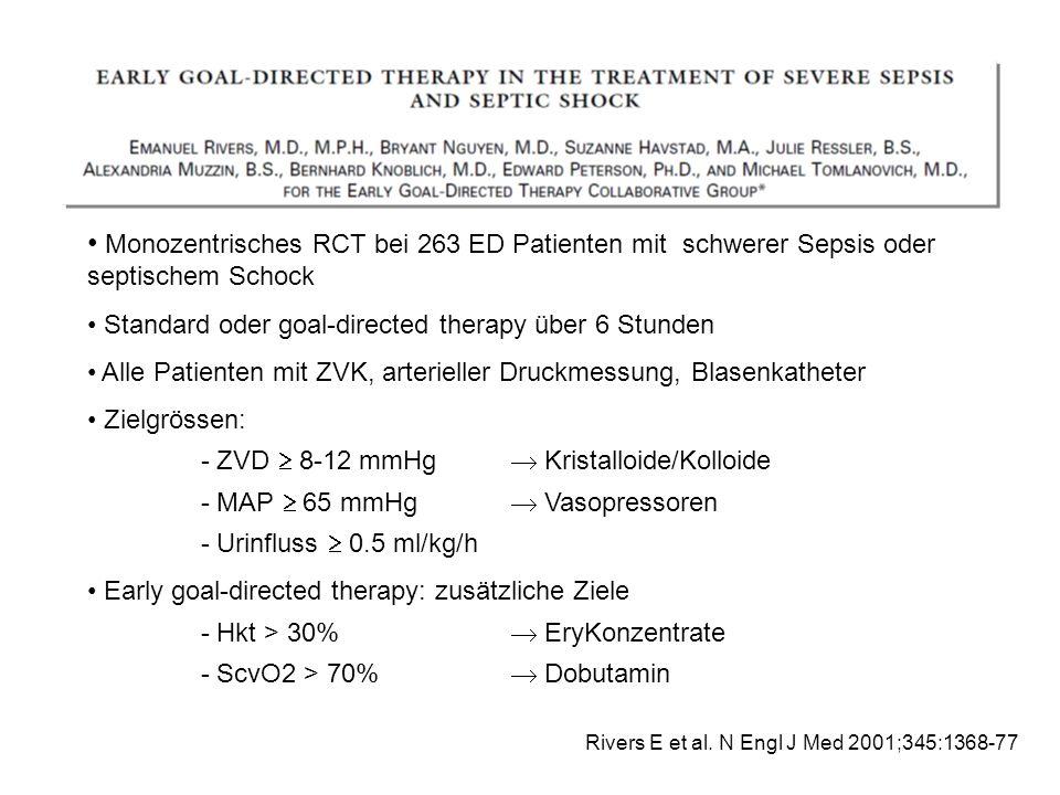 Monozentrisches RCT bei 263 ED Patienten mit schwerer Sepsis oder septischem Schock