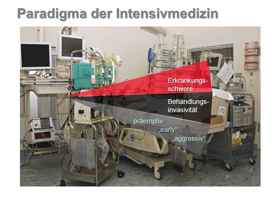 Paradigma der Intensivmedizin