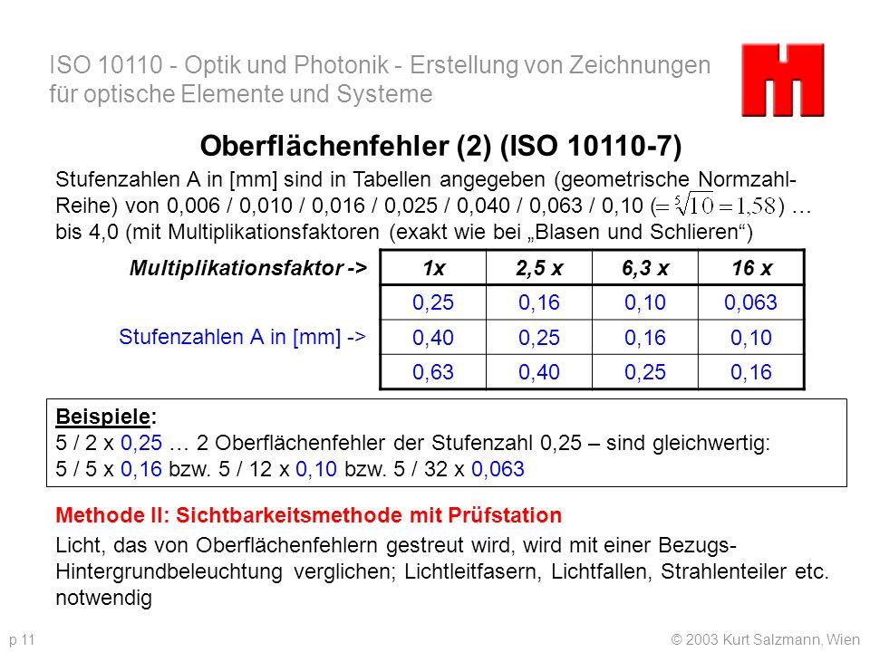 Oberflächenfehler (2) (ISO 10110-7)