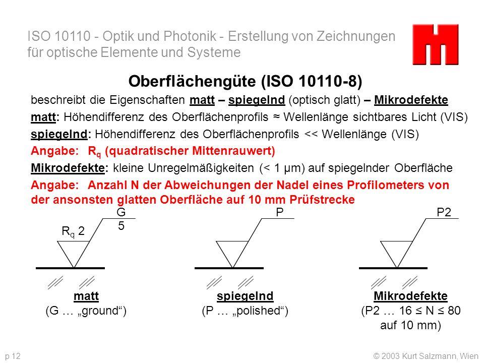 Oberflächengüte (ISO 10110-8)