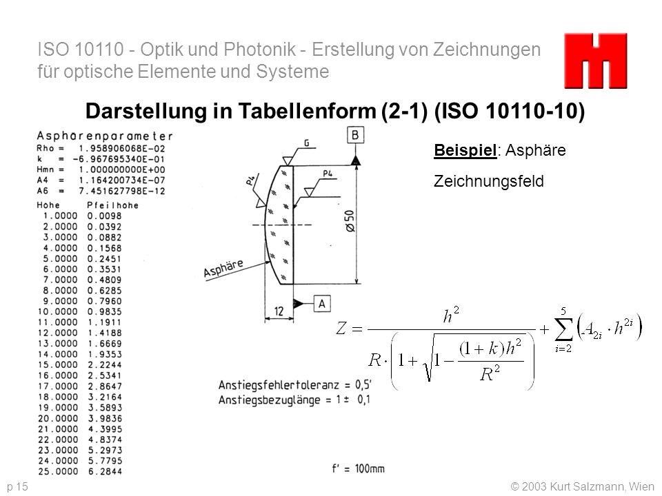 Darstellung in Tabellenform (2-1) (ISO 10110-10)