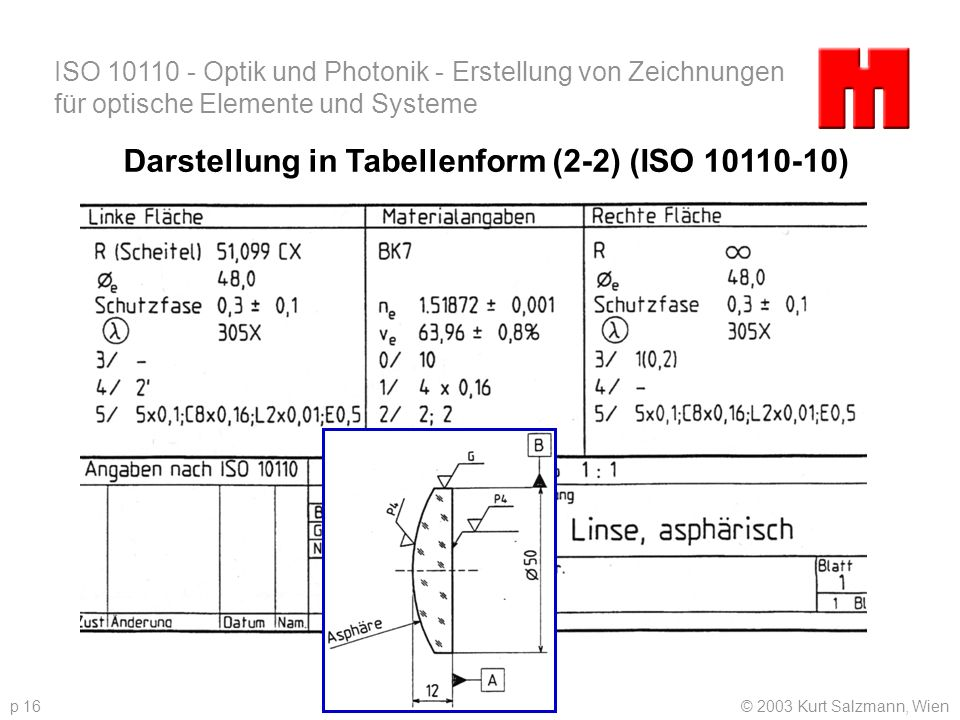 Darstellung in Tabellenform (2-2) (ISO 10110-10)