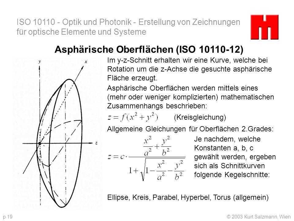 Asphärische Oberflächen (ISO 10110-12)