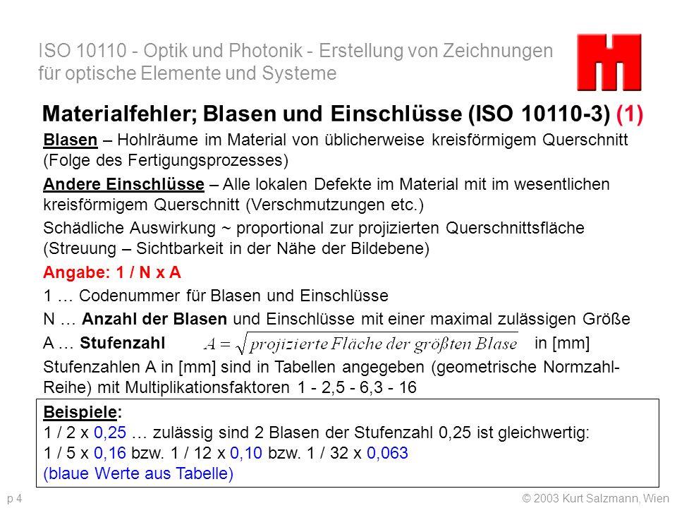 Materialfehler; Blasen und Einschlüsse (ISO 10110-3) (1)