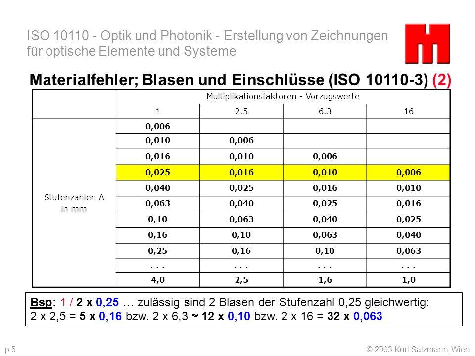 Materialfehler; Blasen und Einschlüsse (ISO 10110-3) (2)
