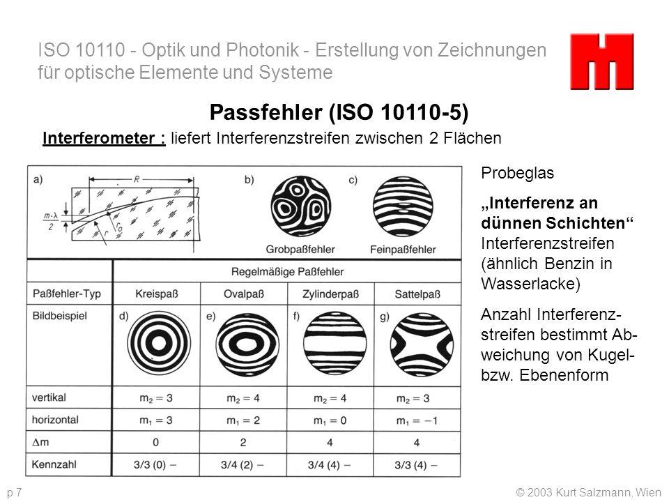 Passfehler (ISO 10110-5)Interferometer : liefert Interferenzstreifen zwischen 2 Flächen. Probeglas.