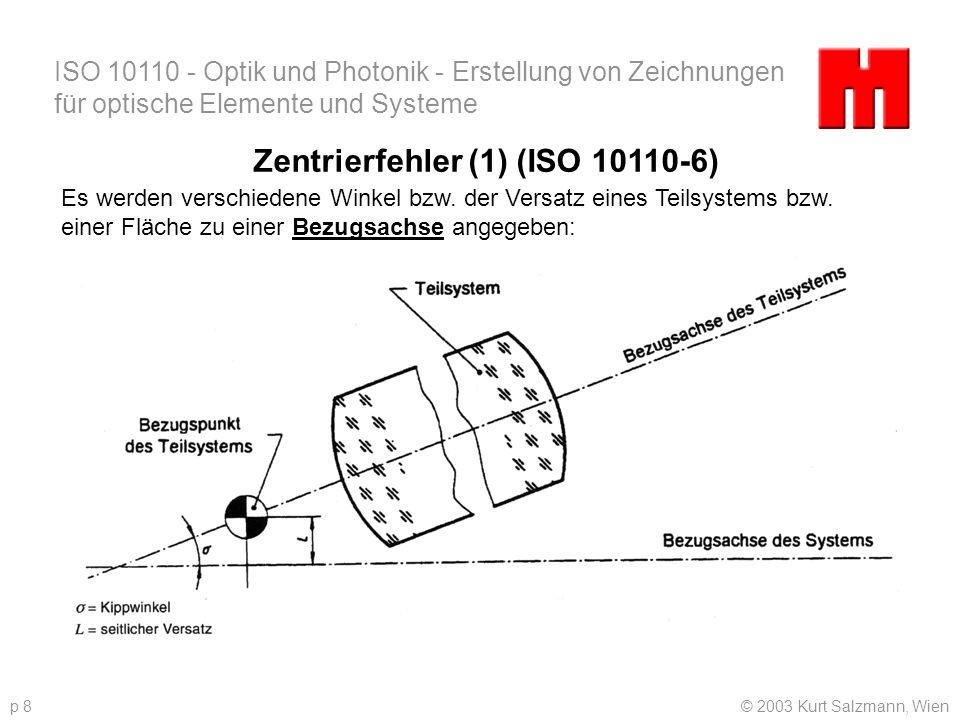 Zentrierfehler (1) (ISO 10110-6)