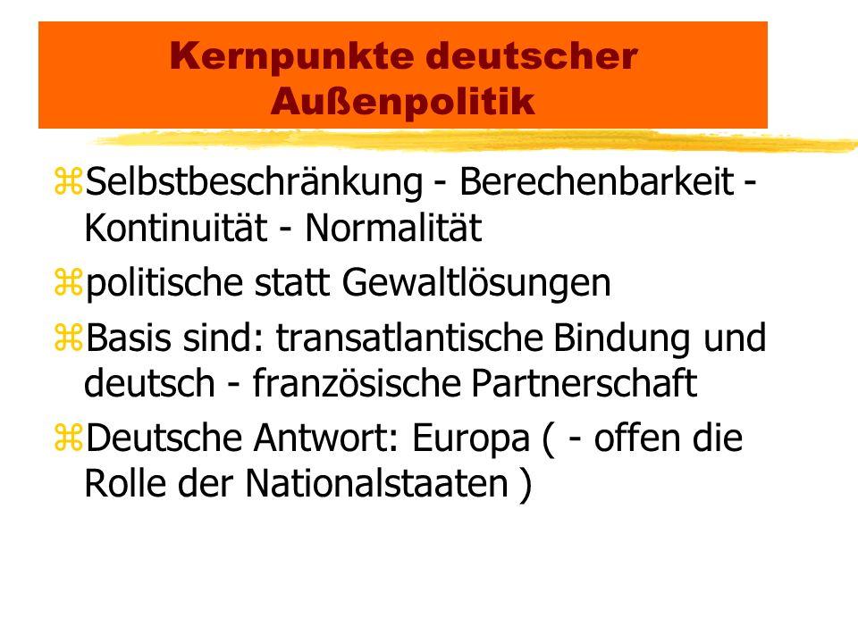 Kernpunkte deutscher Außenpolitik