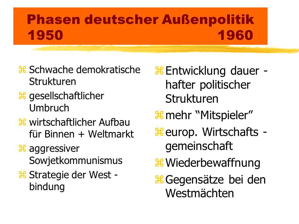 Phasen deutscher Außenpolitik 1950 1960