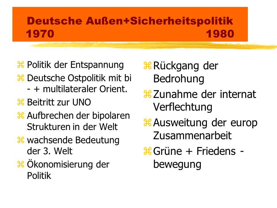 Deutsche Außen+Sicherheitspolitik 1970 1980
