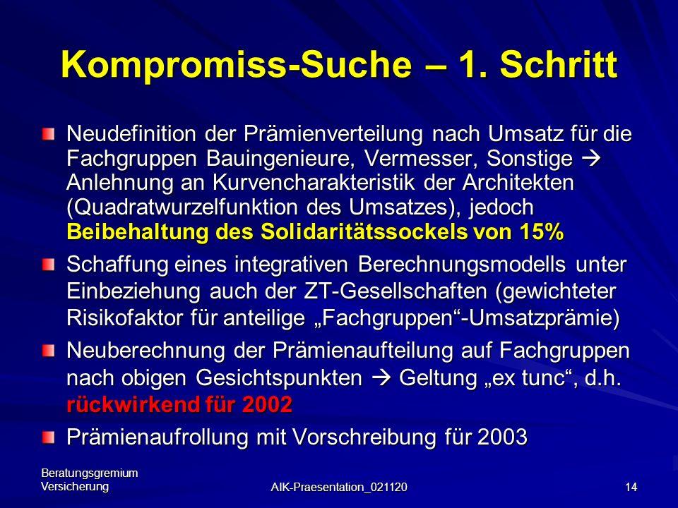 Kompromiss-Suche – 1. Schritt