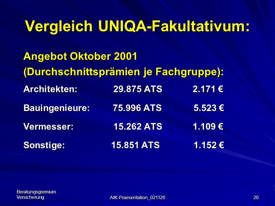 Vergleich UNIQA-Fakultativum: