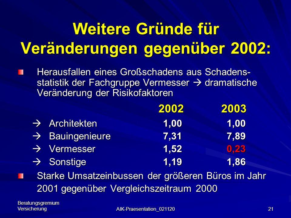 Weitere Gründe für Veränderungen gegenüber 2002: